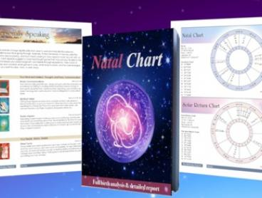 $15 for a Astrology Natal Chart with Full Birth Analysis from AstroGifts (Up to $70 Value)